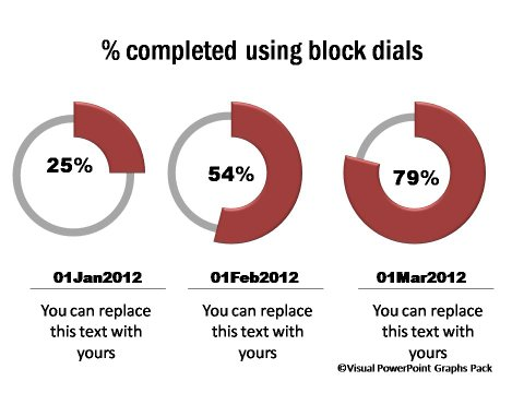 Percentage Completion Blocks