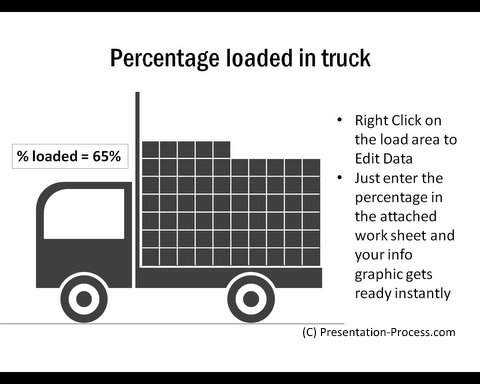 Infographic of truck showing percentage loaded