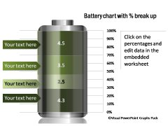 Composition in Battery Chart