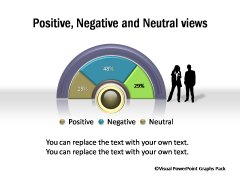Postive, Negative and Neutral Views