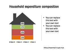 Household expenses breakup