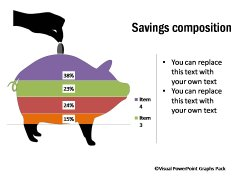 Break up of Savings