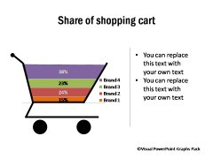 Shopping Cart Infographic