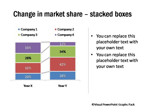Market Share Change Comparison
