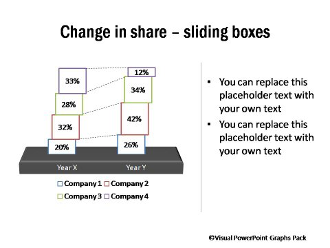 Change in Share over Time - Sliding Boxes
