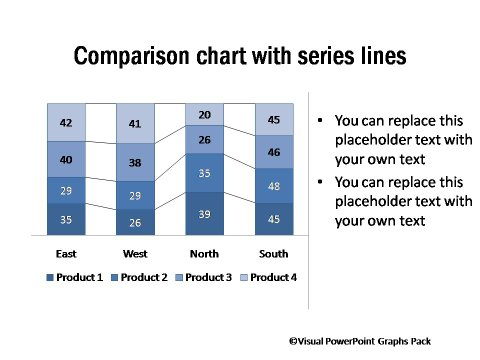 Comparison Chart with Series Lines
