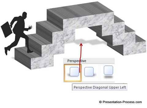 Perspective to the 3D Steps