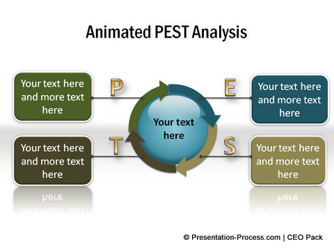 Exceptional PEST Market Analysis Template From CEO Pack