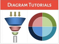 Diagram Tutorials
