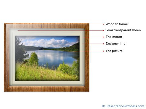 Photo Frame with Multiple Layers