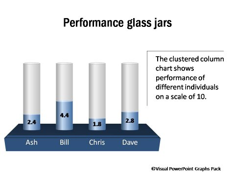 Performance in Glass Jars