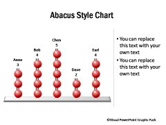 Abacus Style Graph