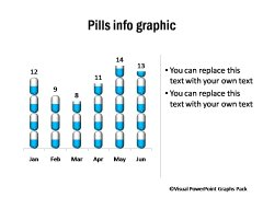 Pictogram of pills