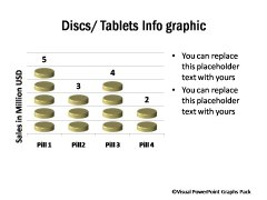 Disc or Tablet Info Graphic