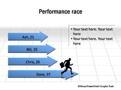 Performance Race