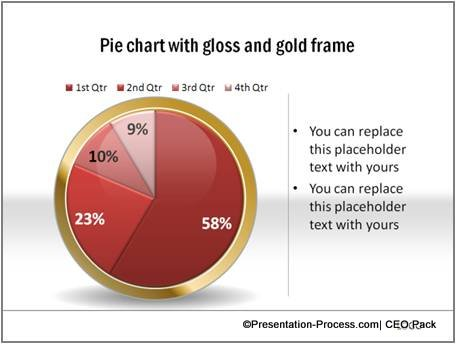 Pie Chart with Gold Frame from CEO Pack