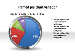 Framed Pie Charts