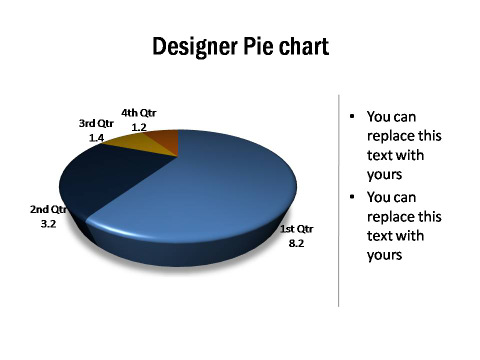 Pie Chart Template for PowerPoint from Graphs Pack
