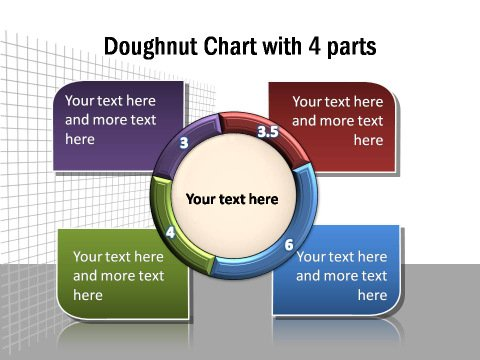 Donut Chart with 4 Callouts