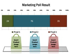 Marketing Poll Result