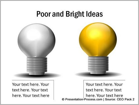 Poor and Bright Ideas concepts in PowerPoint