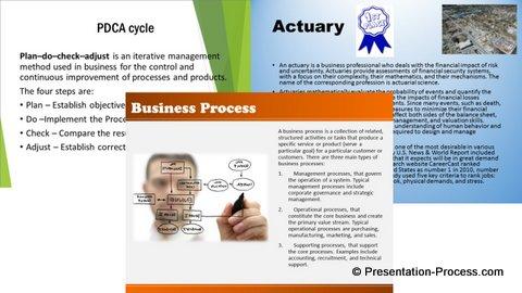 Poor Slides in Big Business Presentations