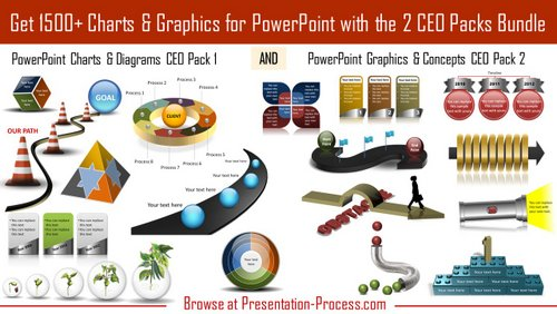 PowerPoint 2 CEO Pack Bundle
