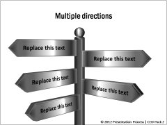 Multiple Directions
