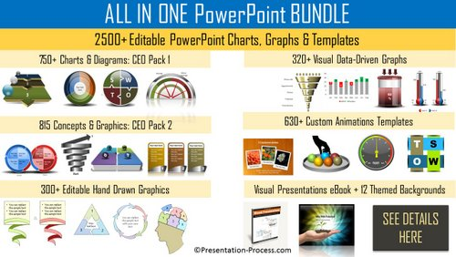All In One Bundle for PowerPoint