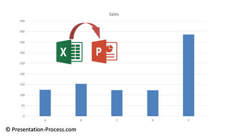 How to animate excel chart in powerpoint powerpoint excel chart ccuart Choice Image