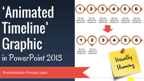 how to create animated powerpoint timeline