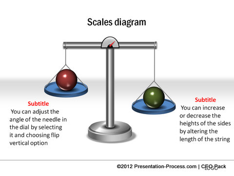 Scales Diagram CEO Pack