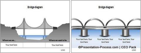 Attractive powerpoint bridge diagram variations for powerpoint bridge diagram ccuart Gallery