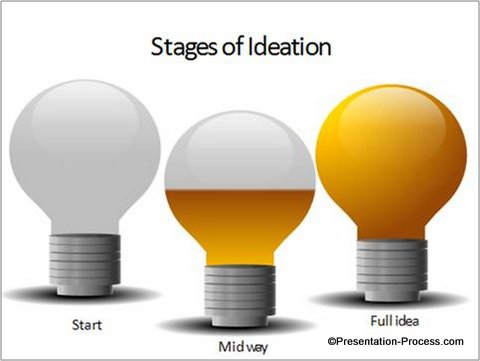 Bulb Diagram Image