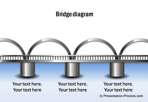 750 powerpoint charts and diagrams templates for ceos bridge diagrams ccuart Gallery
