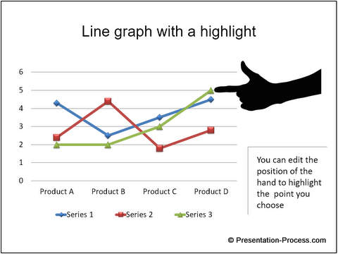 750 powerpoint charts and diagrams templates for ceos line graphs ccuart Images