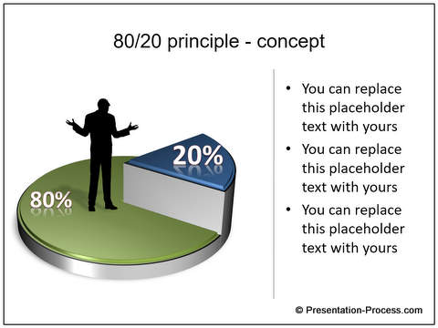 750 powerpoint charts and diagrams templates for ceos pareto charts ccuart Image collections