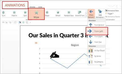 powerpoint-chart-animation-wipe