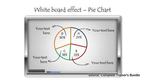 Hand Drawn PowerPoint Pie Chart