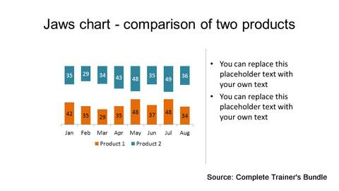 PowerPoint Data Chart Product Comparison
