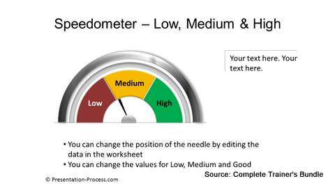 PowerPoint Data Chart Speedometer
