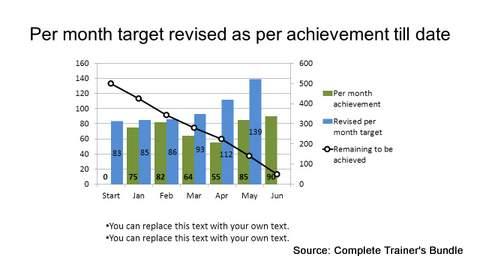PowerPoint Data Chart Target