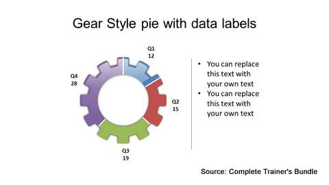 Gear PowerPoint Data Charts