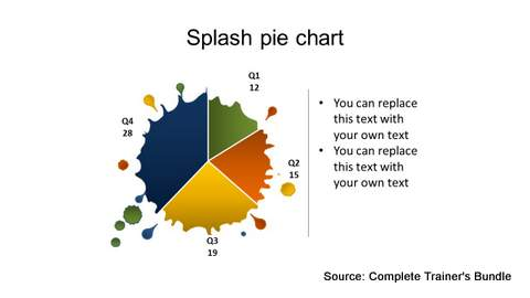 Splatter PowerPoint Data Charts