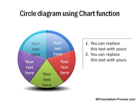 shortcut to powerpoint circle diagram