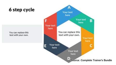 PowerPoint 6 Step Circular Flow