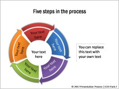 PowerPoint Circular Process
