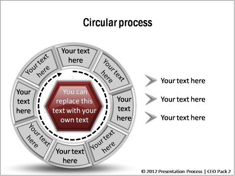 PowerPoint Circular Process 05