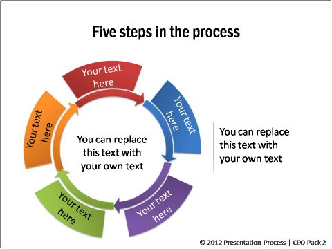 Powerpoint circular process from ceo pack 2 ccuart Gallery