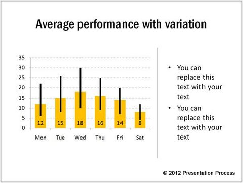 PowerPoint Column Chart Showing Performance Variation